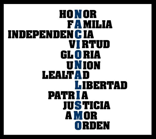 https://fortinidentitario.files.wordpress.com/2013/07/fd296-nacionalismo.png